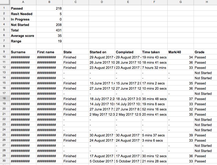 Screen Shot of Summary Report